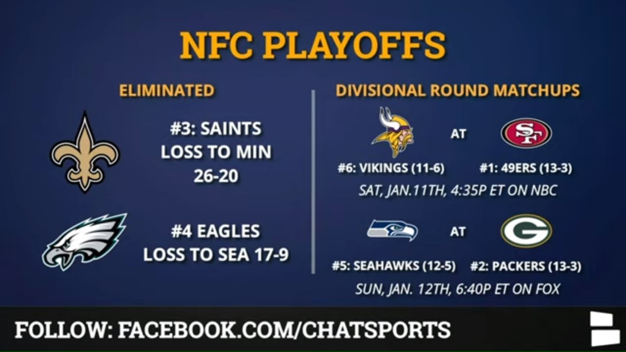 NFL Playoffs 2020: AFC and NFC Championship bracket, schedule ...