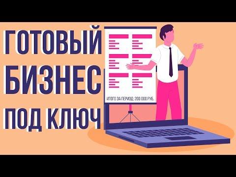 Как начать свое дело с нуля. Идеи для бизнеса в интернете. Как открыть свой бизнес.