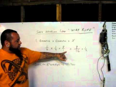 Safe Working Load Calculation by Gregory Monsour
