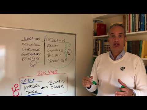 FINANCE UNLEASHED - New dynamic when CFO joins the OUTSIDE-IN perspective