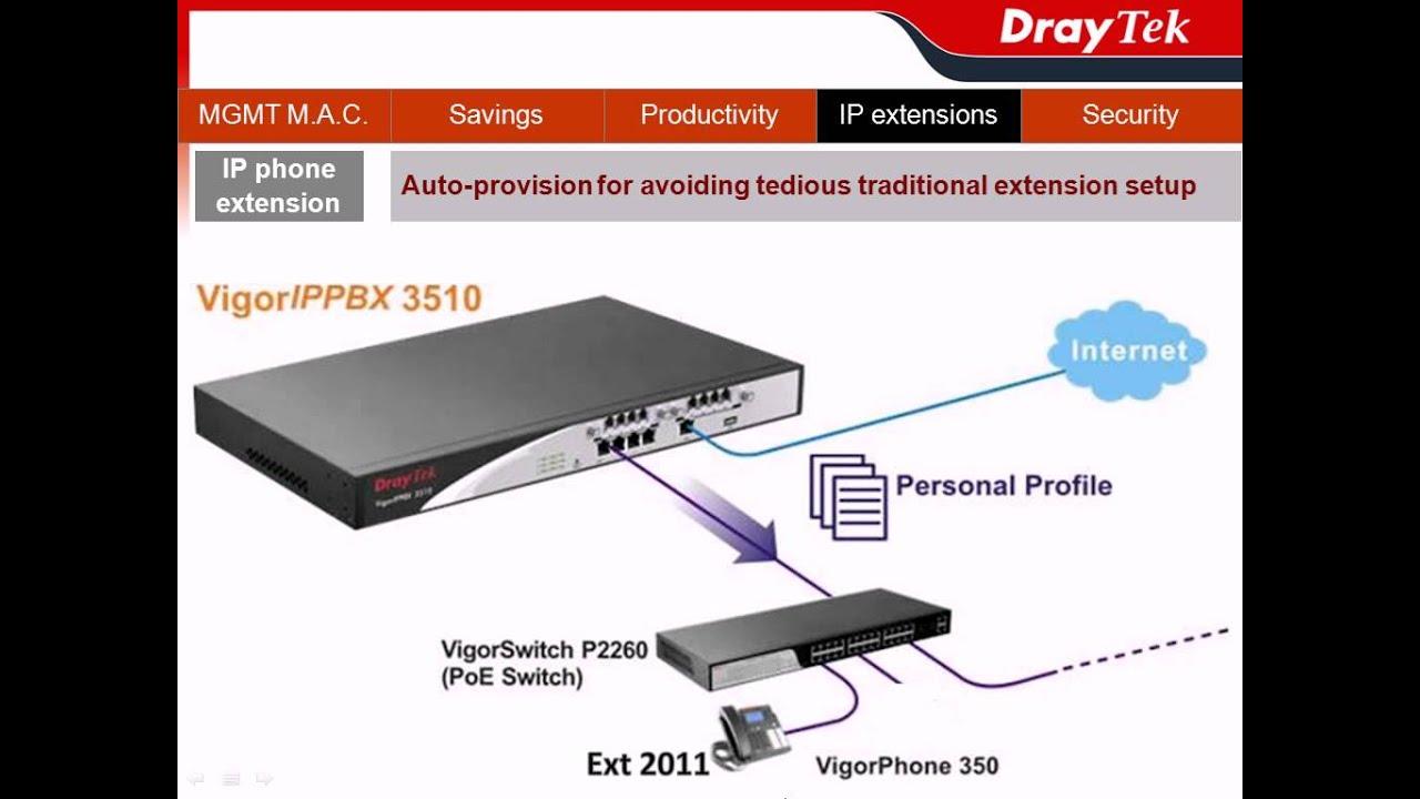 DrayTek VigorIPPBX 3510 IP PBX Router Drivers Download (2019)