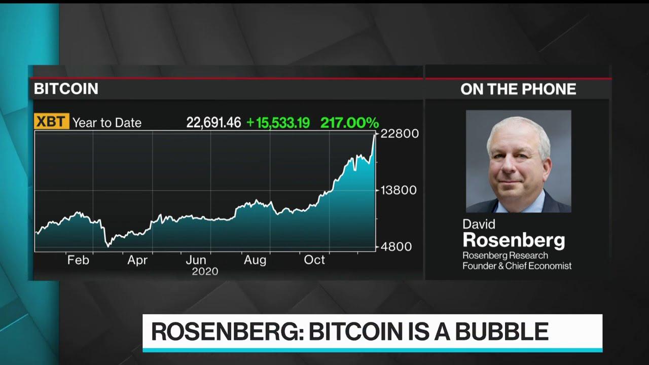 david rosenberg bitcoin