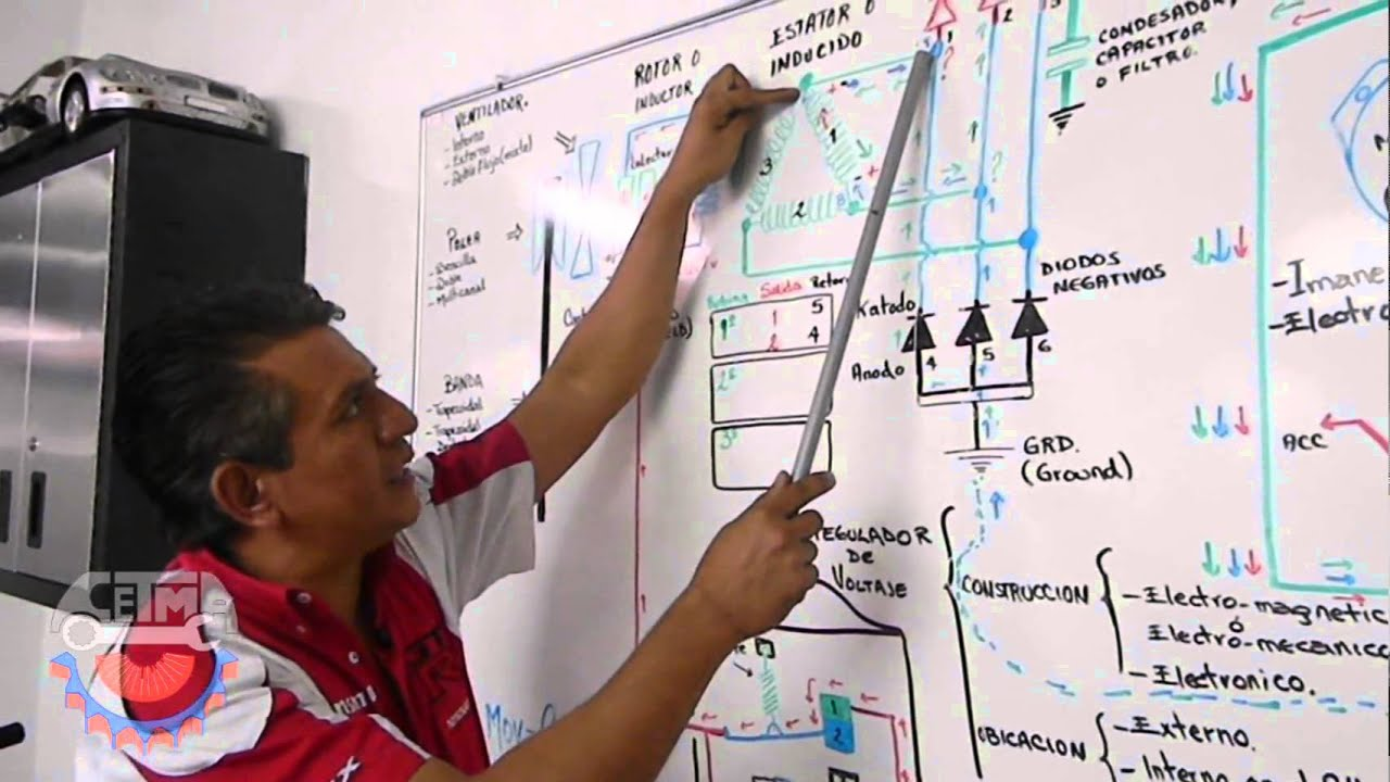 Diagrama El 233 Ctrico Alternador 3 3 Youtube