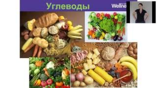Здоровое питание. Как выбрать правильные углеводы? Новикова Елена