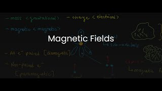 SPH4U/Grade 12 Physics: 8.1-8.4 Magnetic Fields & Force on a Moving Charge