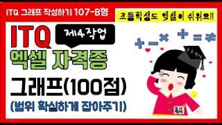 ITQ엑셀   그래프