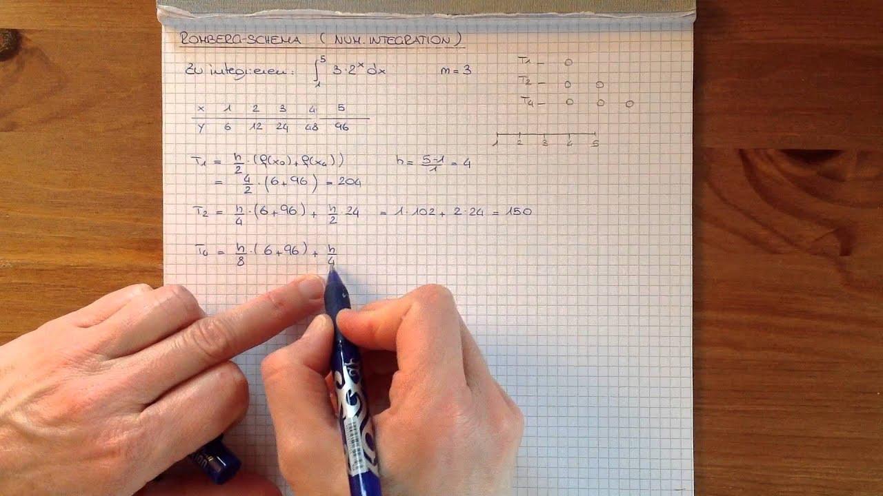 Numerik Numerische Integration Romberg Schema Youtube