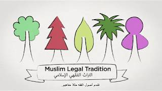 Muslim Family Laws: What Makes Reform Possible? (Arabic subtitles)