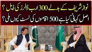 Imran Khan Has Completed his Tour to Saudi Arabia and UAE