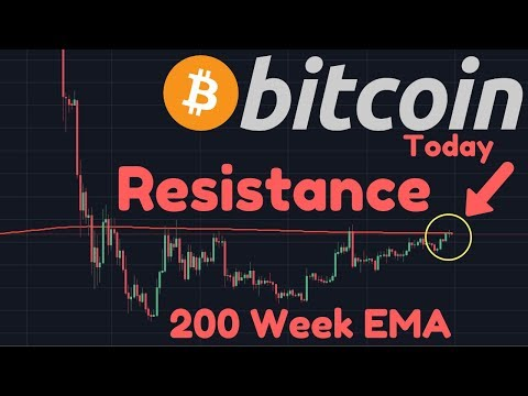 RESISTANCE!! Can Bitcoin Break Through, Or Is The Dump Coming? | Bakkt | Bithumb | Craig Wright