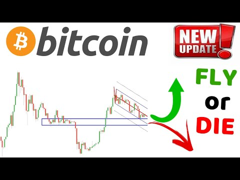 Bitcoin Price - The Importance Of 2019 Close!!
