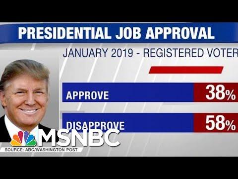 New Polls: Trump's Approval Rating Slipping | Hardball | MSNBC