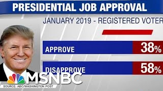 New Polls: Trump's Approval Rating Slipping | Hardball | MSNBC