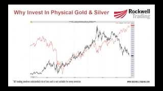 How To Invest in Gold Coins - Rockwell Trading