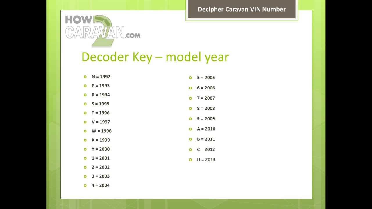 How to decode a caravan VIN number - YouTube