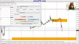 Forex Trading For Beginners, My Trades and Plan for 26th - 30th November 2018