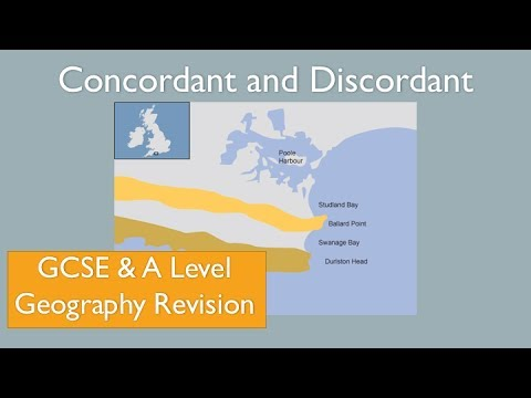 Discordant and Concordant Coastlines GCSE Geography A Level Revision Coasts