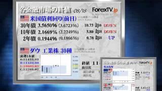 ドル売=リスク回避後退は尚早に見える‐ForexTV「マーケット・レビュー」
