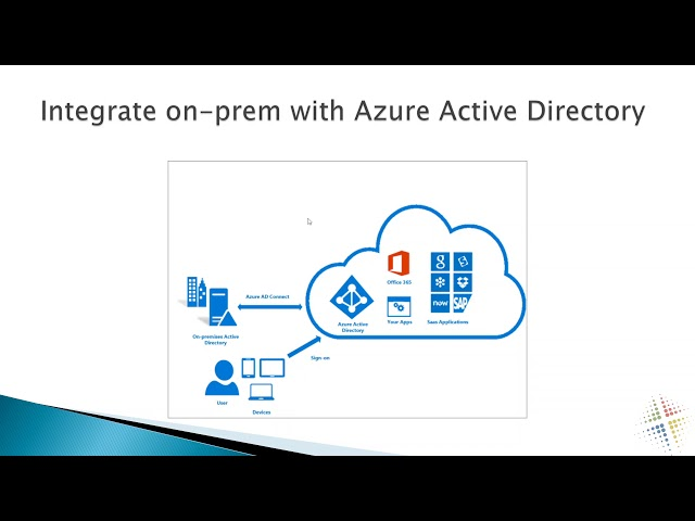 Introduction to Azure AD