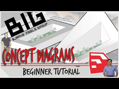 How to Create Concept Diagrams like BIG in SketchUp