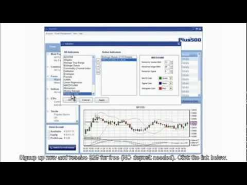 plus500:-best-no-costs-forex-broker-review