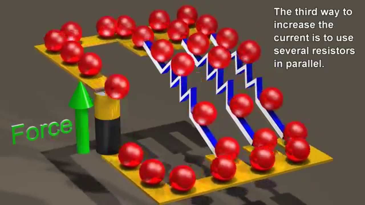Resistors Ohms Law Is Not A Real Youtube Video Animation Simple Electrical Circuit Showing Current Flow By