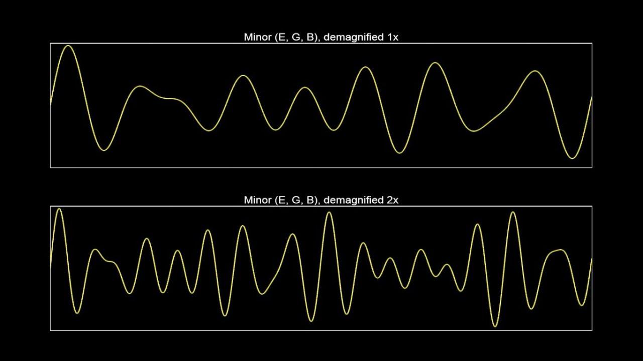 Top Wallpaper Music Soundwave - maxresdefault  You Should Have_151356.jpg