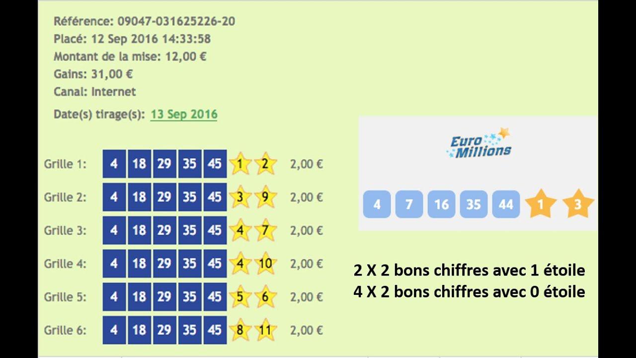 Resultat Tirage Euromillions Du Vendredi 22 Mars 2013