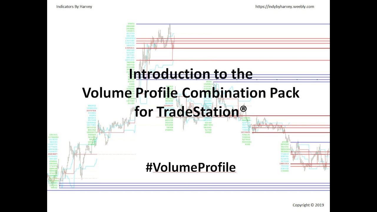 Volume Profile Indicator - Indicators by Harvey