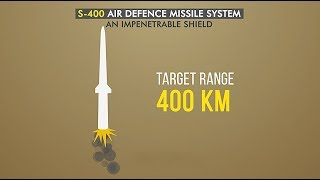 All you need to know about Russia's S-400 air defence system