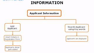 R lite's hr applicant tracking system - configuration information