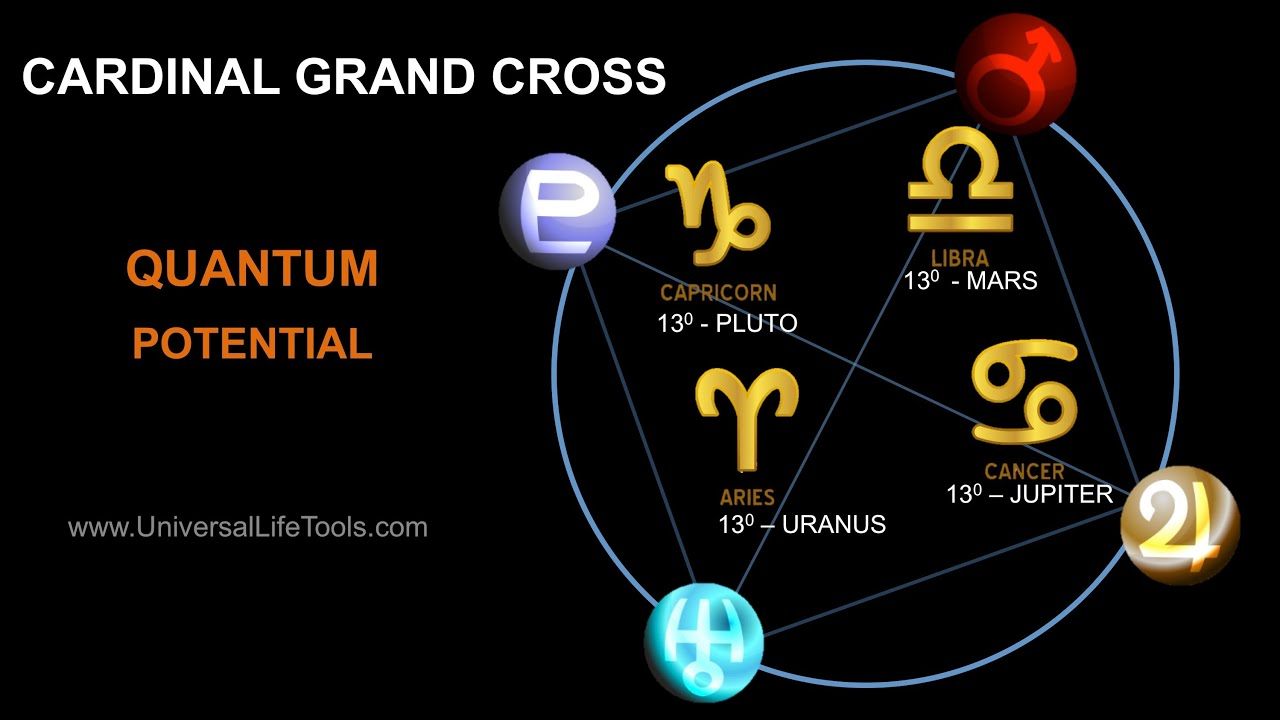 quantum astrology is energy astrology