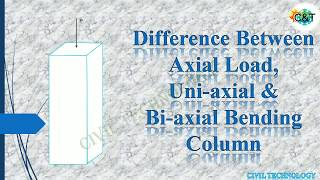 Difference Between Axial, Uni-Axial and Bi-Axial Column || Civil Technology