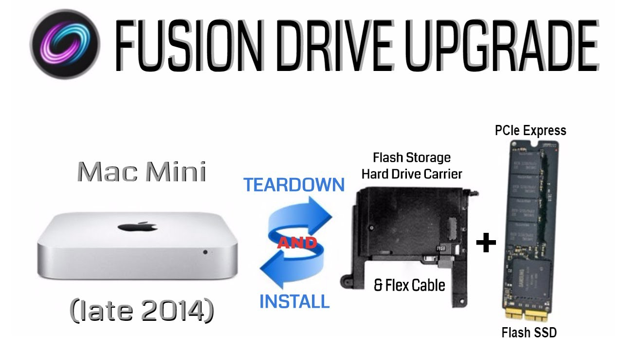 Mac Mini (late 2014) PCIe SSD & flex cable install for OS X Fusion .