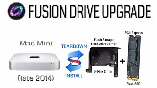Mac Mini (late 2014) PCIe SSD & flex cable install for OS X Fusion Drive [Teardown & Reassembly]