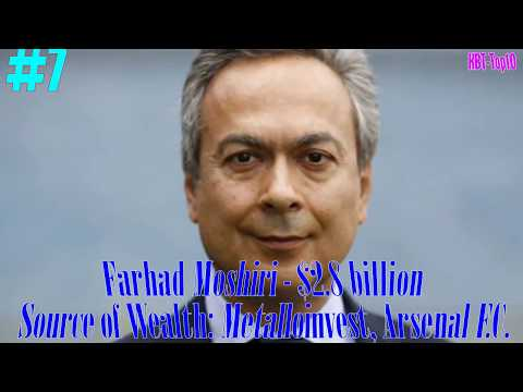 Top 18 Iranian people by net worth