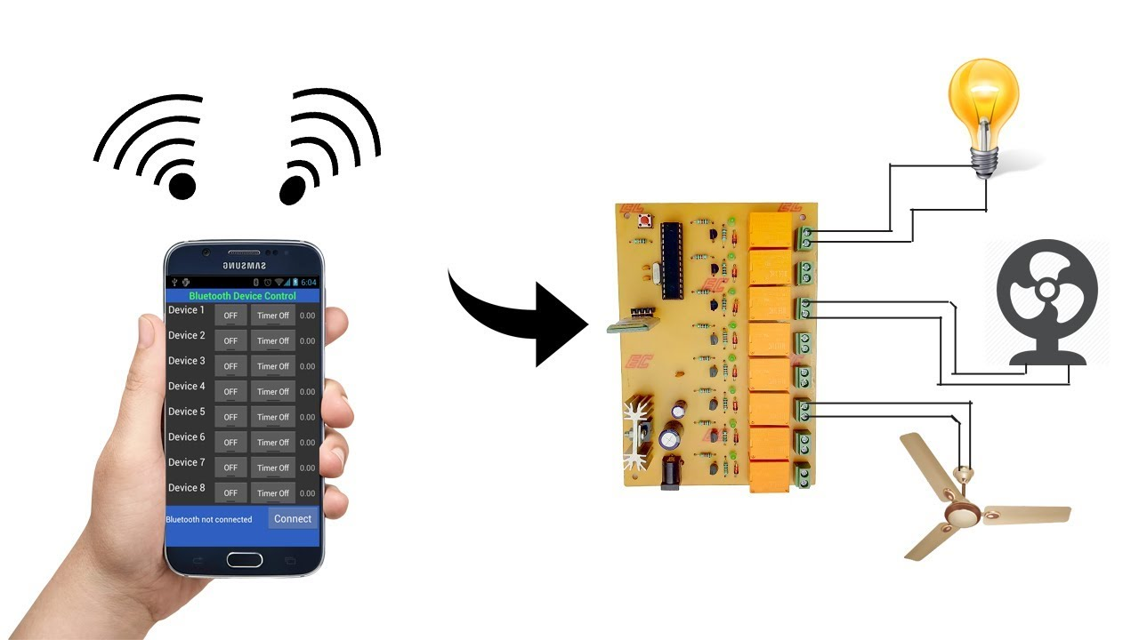 Bluetooth 8-channel Relay Control   Fan And Light   Board  With Android App