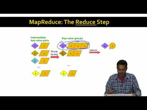 2. The MapReduce Computational Model | Stanford University