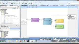 SOA Suite Tutorial 2 Part 15 Using Human Workflow Engine