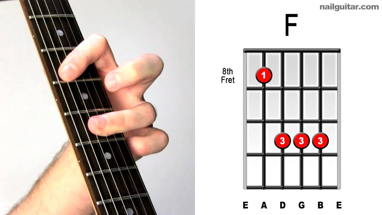 F Major Fast Easy Guitar Chord Tutorial Learn Bar Chords