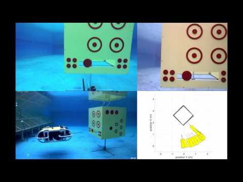 Underwater Navigation using model reference pose estimation