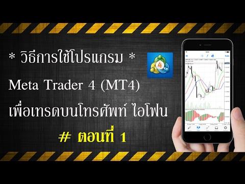 การใช้โปรแกรม MT4 (เทรด Forex บนโทรศัพท์ iPhone)