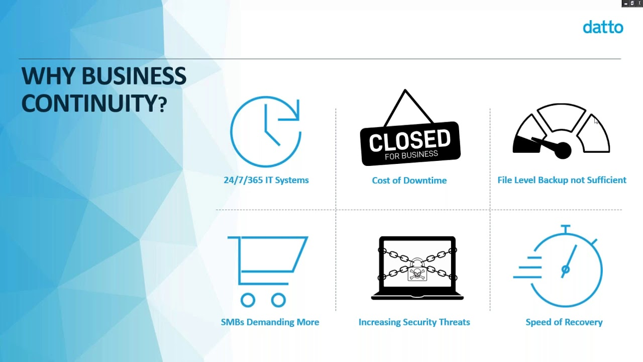 Webinar--Business Continuity, the Defense Against Ransomware