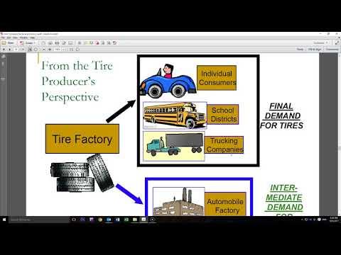 Video Analyzing the Local Economy II