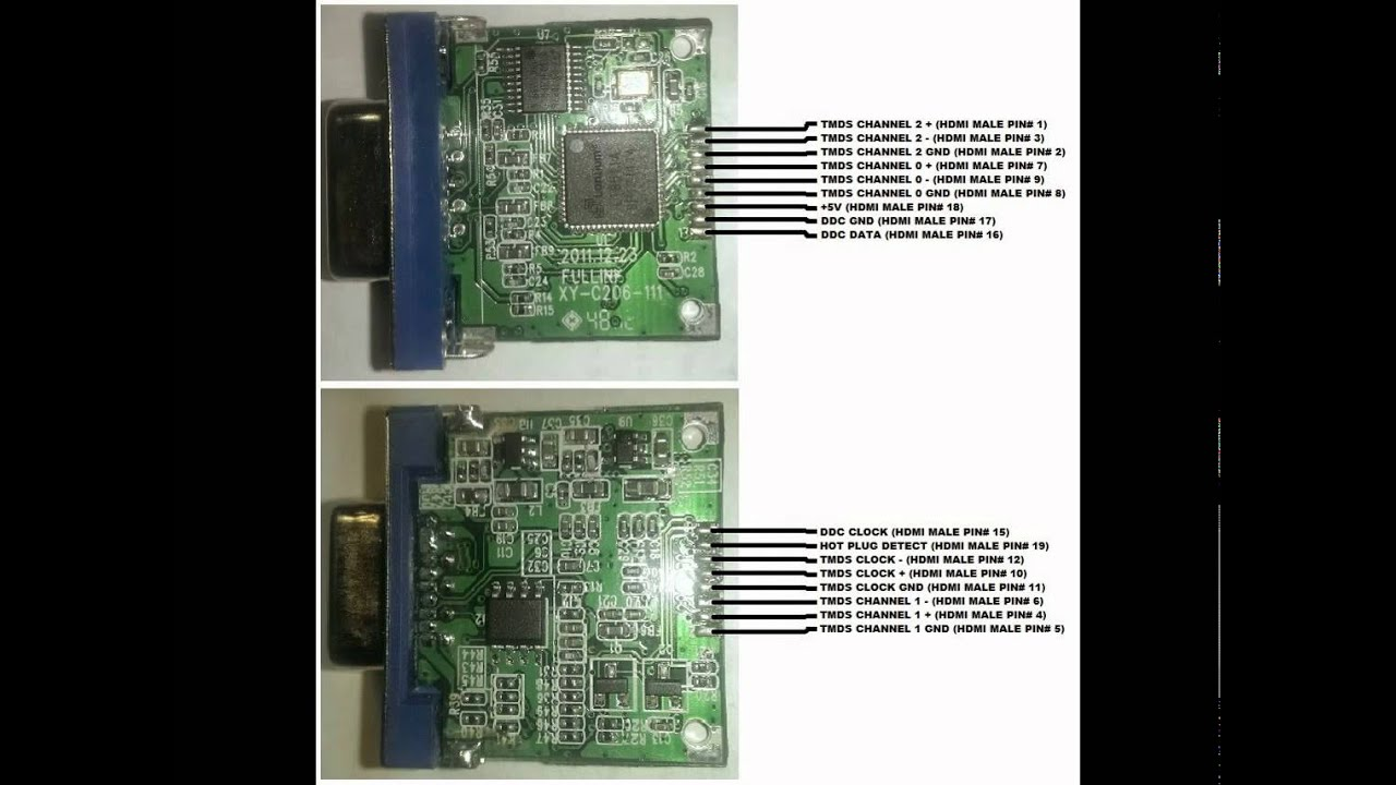 maxresdefault hdmi to vga adapter pinout youtube hdmi to vga pin diagram at bayanpartner.co