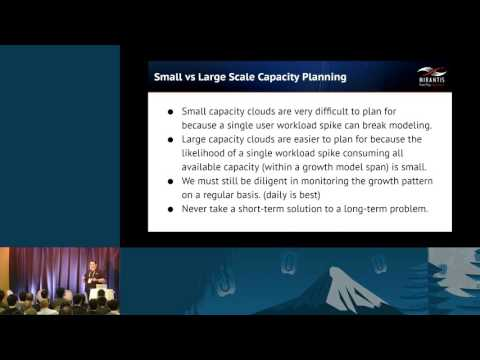 Capacity Management for the Cloud