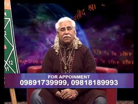 Jawahar Lal Nehru's Horoscope Analysis by Acharya Anil Vats