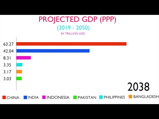 gdp indonesia video, gdp indonesia clip
