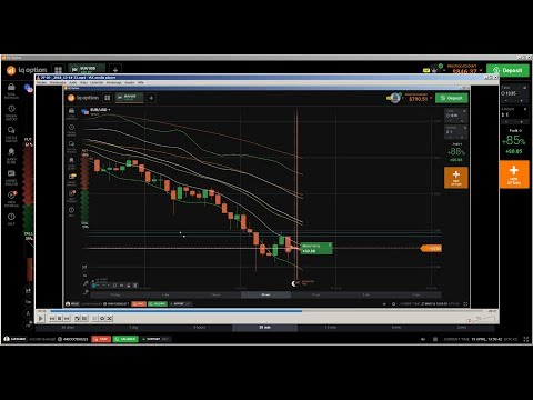 ▶️ Price Action: iq option price action trading explained binary live trading 2018 part 39