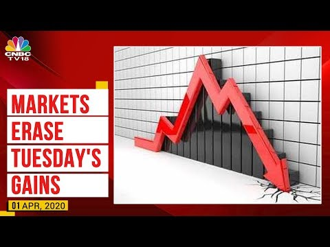 Markets Erase Tuesday's Gains | Market Sell-Off